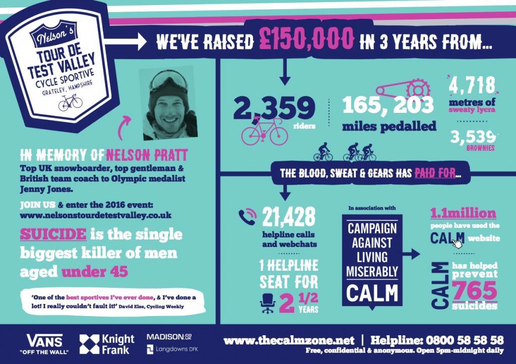 CALM infographic
